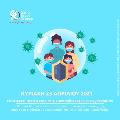 ιώσεις & κορονοϊός - αφίσα διαδικτυακού σεμιναρίου στο zoom